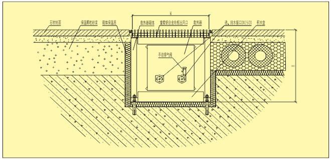 CPTLD-2 Floor Buried Copper Tube�CAluminum Fin Heating Convector