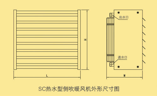 SC Series Side Blowing Hot Water Industry Fan Heater