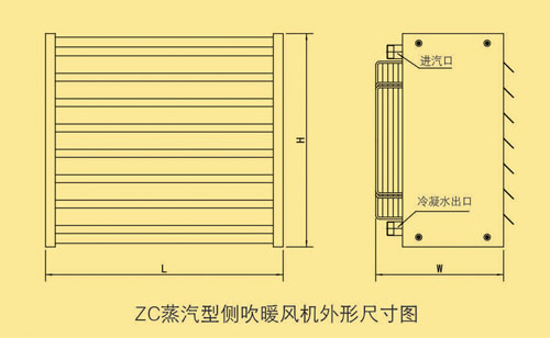 ZC Series Side Blowing Steam Industry Fan Heater